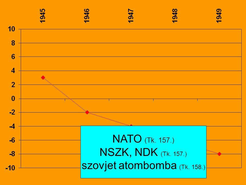 NATO (Tk. 157.) NSZK, NDK (Tk. 157.) szovjet atombomba (Tk. 158.)