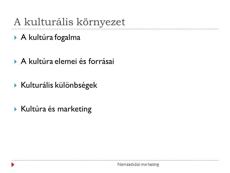 A kulturális környezet Nemzetközi marketing  A kultúra fogalma  A kultúra elemei és forrásai  Kulturális különbségek  Kultúra és marketing