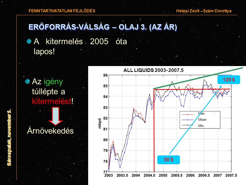 ERŐFORRÁS-VÁLSÁG – OLAJ 3. (AZ ÁR) ALL LIQUIDS 2003- 2007.5 Max.