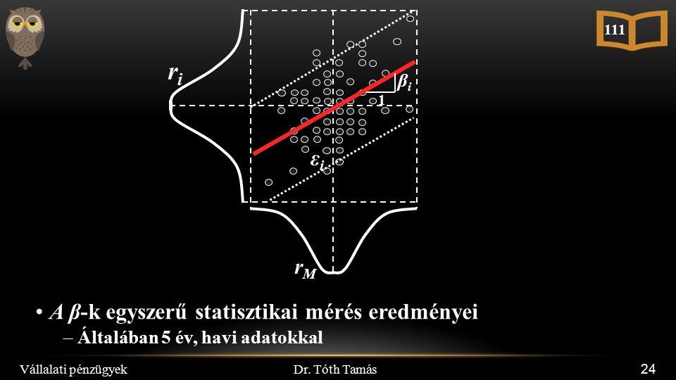 Dr. Tóth Tamás Vállalati pénzügyek 24 rMrM 1 βiβi riri εiεi A β-k egyszerű statisztikai mérés eredményei –Általában 5 év, havi adatokkal 111