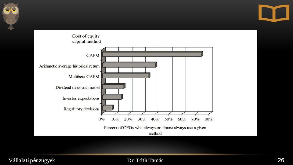 Dr. Tóth Tamás Vállalati pénzügyek 26