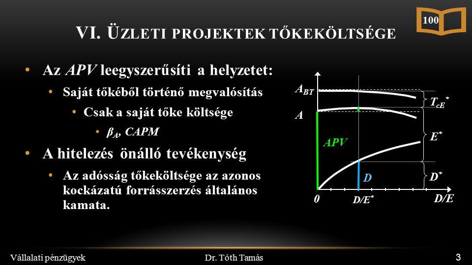 Dr. Tóth Tamás Vállalati pénzügyek 3 Az APV leegyszerűsíti a helyzetet: Saját tőkéből történő megvalósítás Csak a saját tőke költsége β A, CAPM A hite
