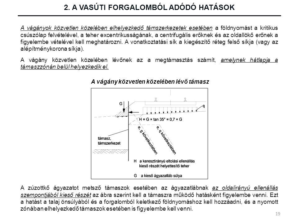 2. A VASÚTI FORGALOMBÓL ADÓDÓ HATÁSOK A vágányok közvetlen közelében elhelyezkedő támszerkezetek esetében a földnyomást a kritikus csúszólap felvételé