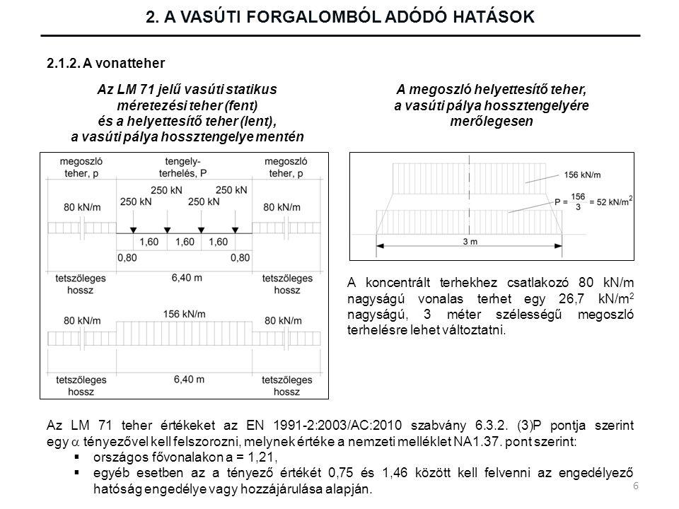 2.A VASÚTI FORGALOMBÓL ADÓDÓ HATÁSOK 2.1.3.