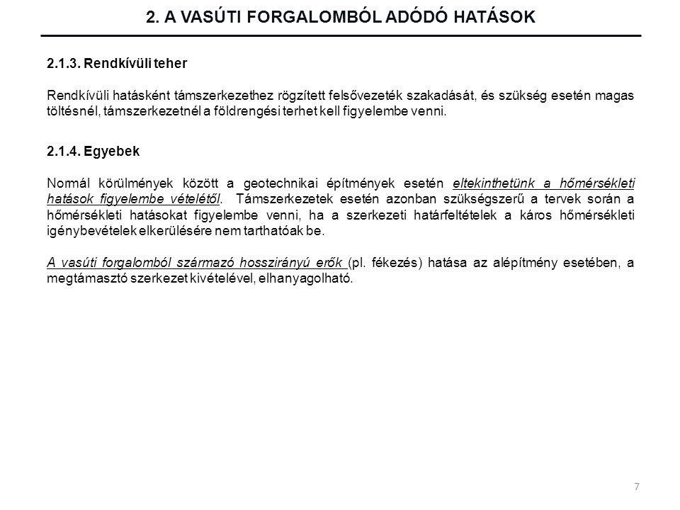 2.A VASÚTI FORGALOMBÓL ADÓDÓ HATÁSOK 2.2.