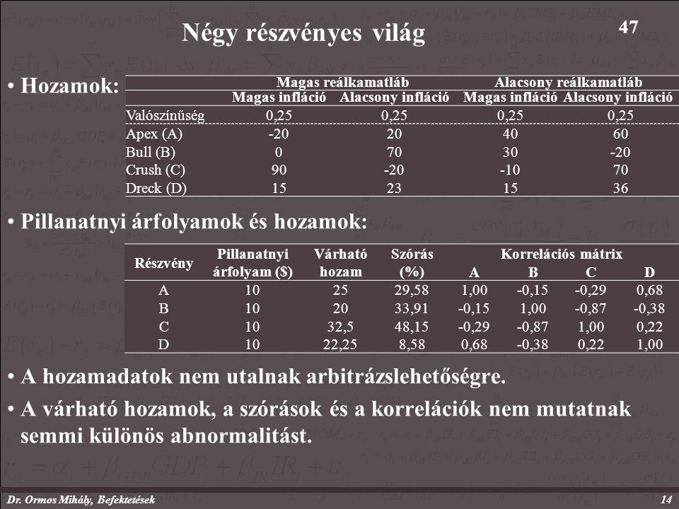 Dr. Ormos Mihály, Befektetések14 Négy részvényes világ Hozamok: Pillanatnyi árfolyamok és hozamok: A hozamadatok nem utalnak arbitrázslehetőségre. A v