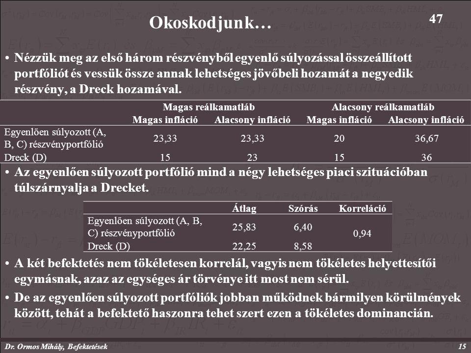 Dr. Ormos Mihály, Befektetések15 Okoskodjunk… Nézzük meg az első három részvényből egyenlő súlyozással összeállított portfóliót és vessük össze annak