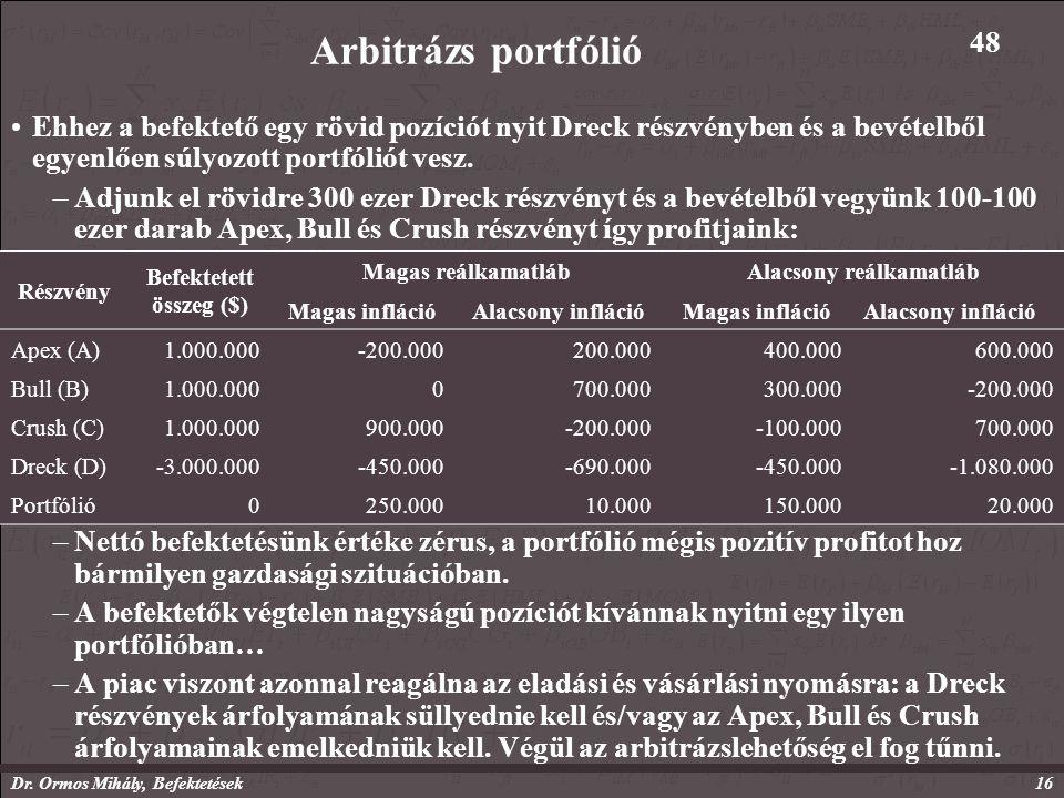 Dr. Ormos Mihály, Befektetések16 Arbitrázs portfólió Ehhez a befektető egy rövid pozíciót nyit Dreck részvényben és a bevételből egyenlően súlyozott p