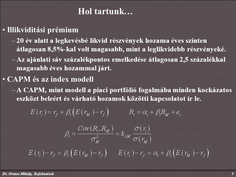 Dr. Ormos Mihály, Befektetések3 Hol tartunk… Illikviditási prémium –20 év alatt a legkevésbé likvid részvények hozama éves szinten átlagosan 8,5%-kal