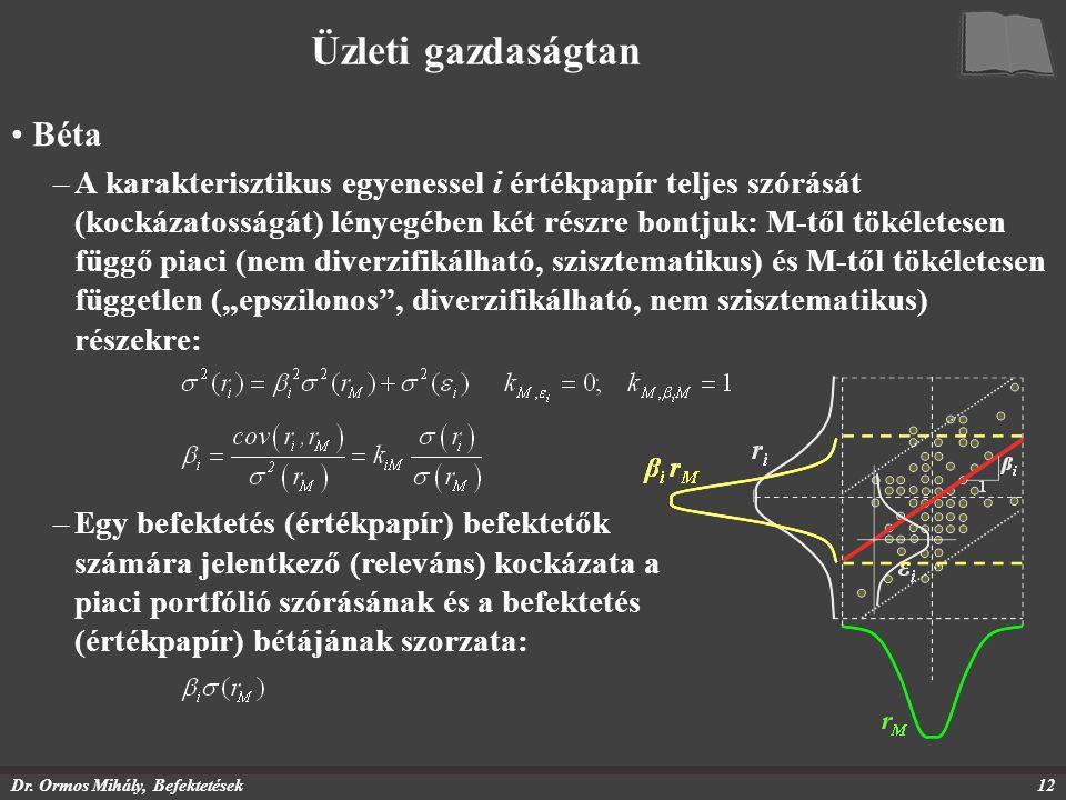 Dr. Ormos Mihály, Befektetések12 Üzleti gazdaságtan Béta –A karakterisztikus egyenessel i értékpapír teljes szórását (kockázatosságát) lényegében két