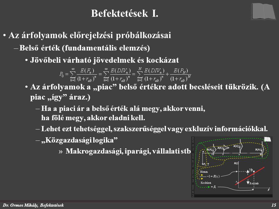 Dr. Ormos Mihály, Befektetések15 Befektetések I. Az árfolyamok előrejelzési próbálkozásai –Belső érték (fundamentális elemzés) Jövőbeli várható jövede