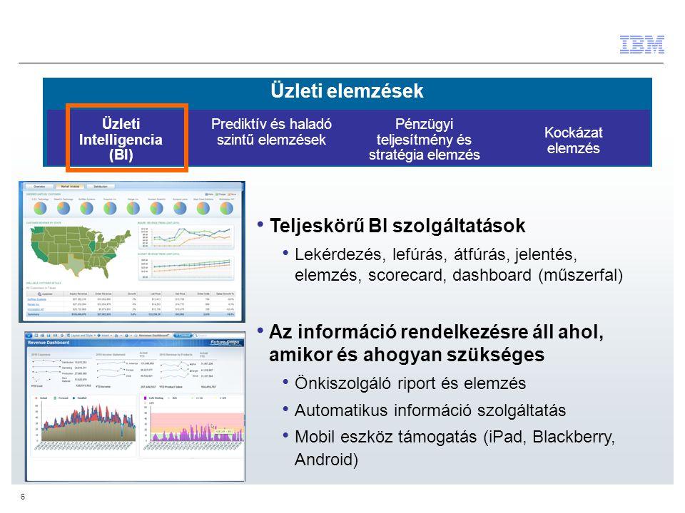 Kockázat elemzés Üzleti Intelligencia (BI) Üzleti elemzések Prediktív és haladó szintű elemzések Pénzügyi teljesítmény és stratégia elemzés 6 Teljeskö