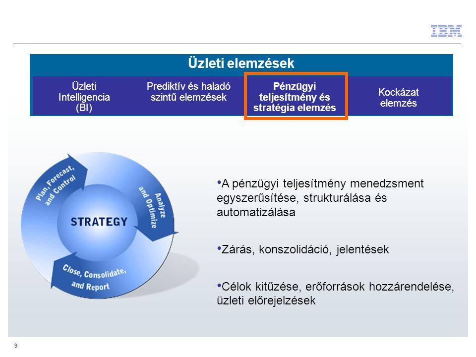 9 Business Drivers A pénzügyi teljesítmény menedzsment egyszerűsítése, strukturálása és automatizálása Zárás, konszolidáció, jelentések Célok kitűzése, erőforrások hozzárendelése, üzleti előrejelzések Kockázat elemzés Üzleti Intelligencia (BI) Üzleti elemzések Prediktív és haladó szintű elemzések Pénzügyi teljesítmény és stratégia elemzés
