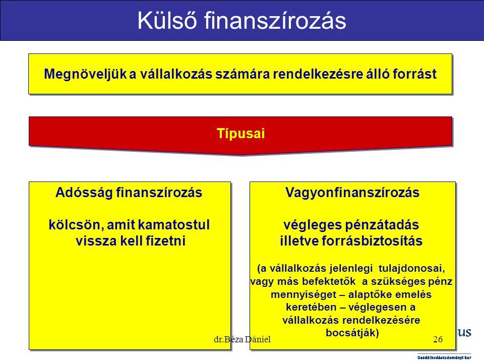 Külső finanszírozás Megnöveljük a vállalkozás számára rendelkezésre álló forrást Típusai Adósság finanszírozás kölcsön, amit kamatostul vissza kell fizetni Adósság finanszírozás kölcsön, amit kamatostul vissza kell fizetni Vagyonfinanszírozás végleges pénzátadás illetve forrásbiztosítás (a vállalkozás jelenlegi tulajdonosai, vagy más befektetők a szükséges pénz mennyiséget – alaptőke emelés keretében – véglegesen a vállalkozás rendelkezésére bocsátják) Vagyonfinanszírozás végleges pénzátadás illetve forrásbiztosítás (a vállalkozás jelenlegi tulajdonosai, vagy más befektetők a szükséges pénz mennyiséget – alaptőke emelés keretében – véglegesen a vállalkozás rendelkezésére bocsátják) 26dr.Béza Dániel
