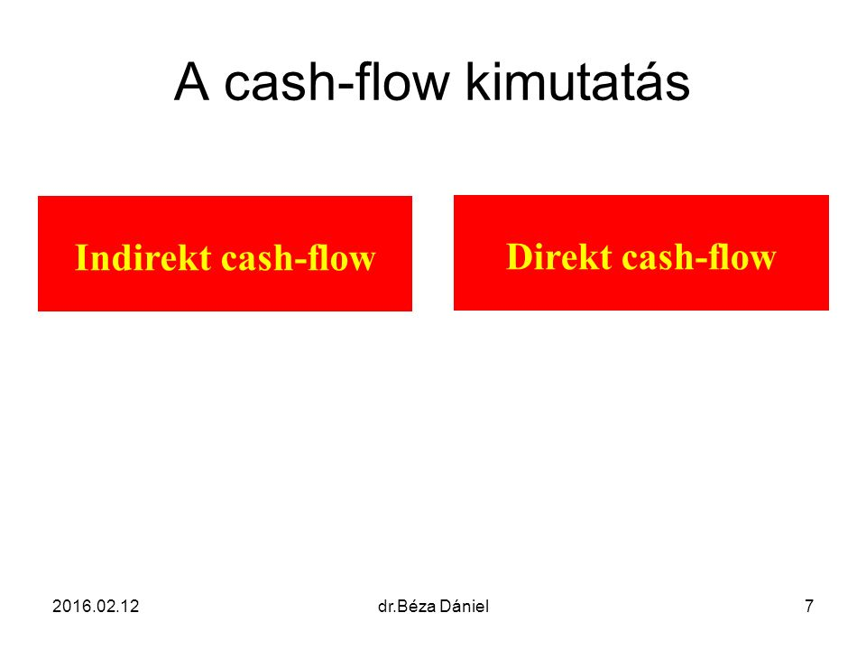 A cash-flow kimutatás Indirekt cash-flow Direkt cash-flow 2016.02.127dr.Béza Dániel