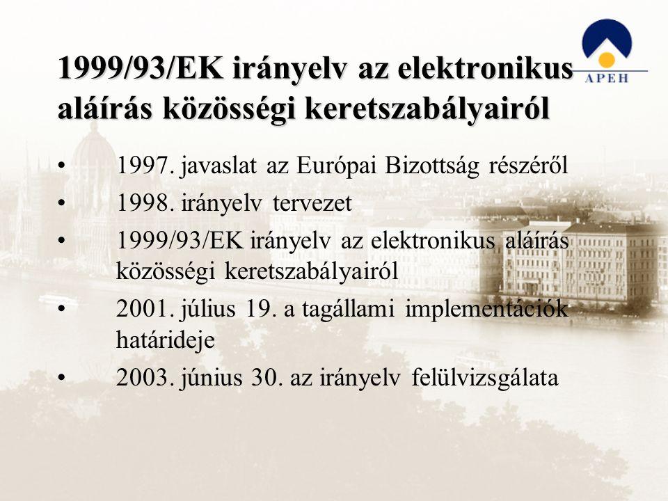 1999/93/EK irányelv az elektronikus aláírás közösségi keretszabályairól Az implementáció állása –A 15 tagállam többsége implementálta –Nagy Britannia nem tartotta szükségesnek –A csatlakozó országok kivétel nélkül implementálták –Más európai országok is pl.: Ukrajna Egységes fogalmi keret Egységes szabályozási modell