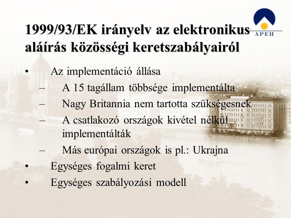 1999/93/EK irányelv az elektronikus aláírás közösségi keretszabályairól Az implementáció állása –A 15 tagállam többsége implementálta –Nagy Britannia