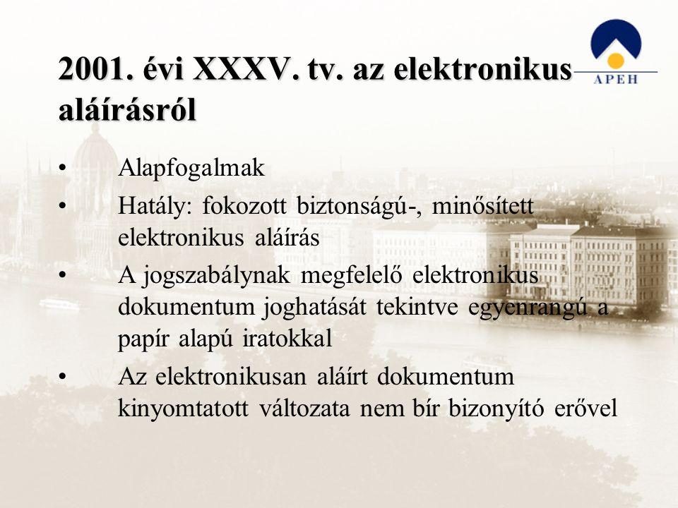 2001. évi XXXV. tv. az elektronikus aláírásról Alapfogalmak Hatály: fokozott biztonságú-, minősített elektronikus aláírás A jogszabálynak megfelelő el