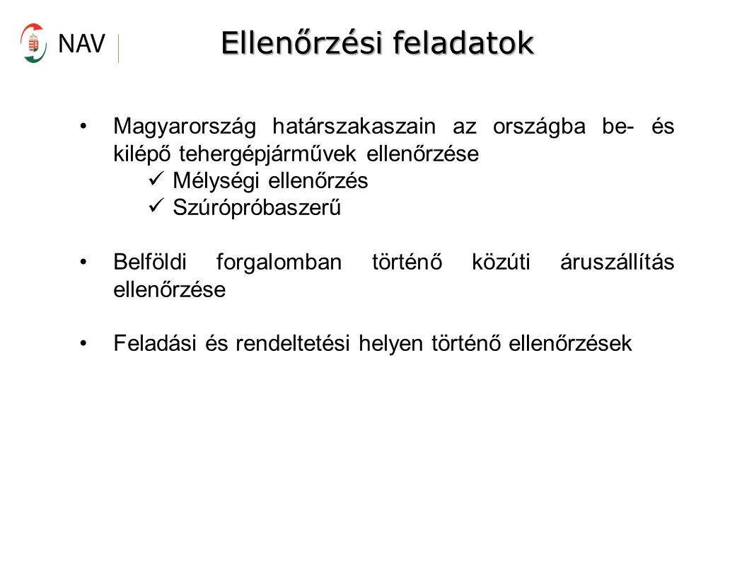 Ellenőrzési feladatok Magyarország határszakaszain az országba be- és kilépő tehergépjárművek ellenőrzése Mélységi ellenőrzés Szúrópróbaszerű Belföldi forgalomban történő közúti áruszállítás ellenőrzése Feladási és rendeltetési helyen történő ellenőrzések
