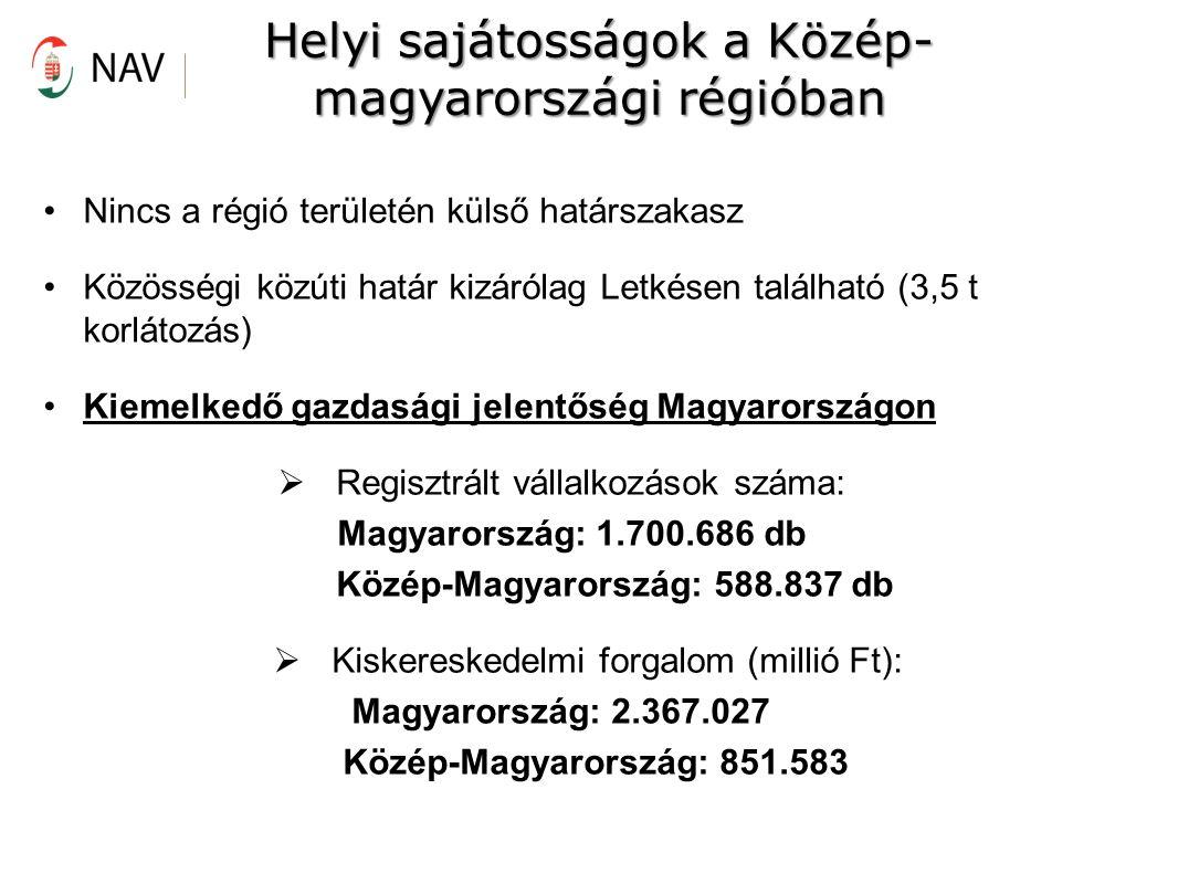 Nincs a régió területén külső határszakasz Közösségi közúti határ kizárólag Letkésen található (3,5 t korlátozás) Kiemelkedő gazdasági jelentőség Magyarországon  Regisztrált vállalkozások száma: Magyarország: 1.700.686 db Közép-Magyarország: 588.837 db  Kiskereskedelmi forgalom (millió Ft): Magyarország: 2.367.027 Közép-Magyarország: 851.583 Helyi sajátosságok a Közép- magyarországi régióban