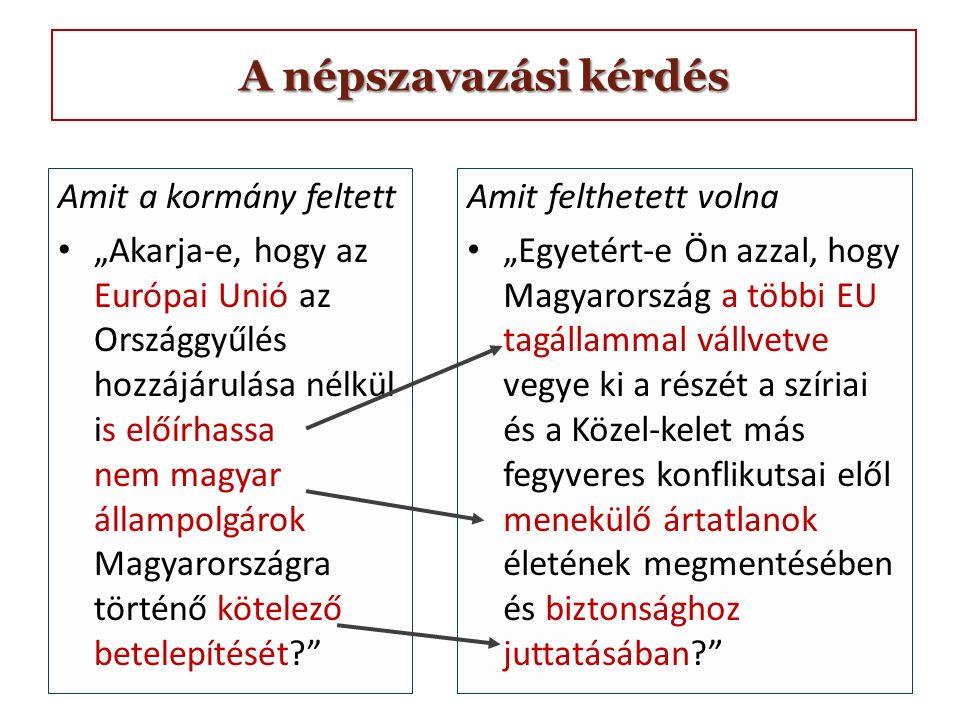 """A népszavazási kérdés Amit a kormány feltett """"Akarja-e, hogy az Európai Unió az Országgyűlés hozzájárulása nélkül is előírhassa nem magyar állampolgár"""