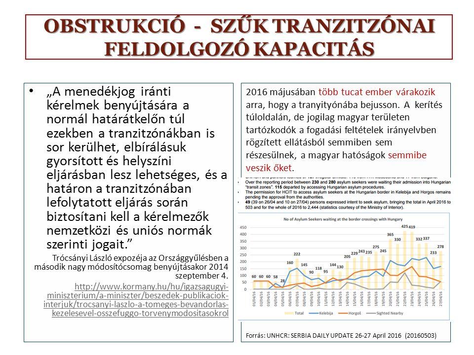 """OBSTRUKCIÓ - SZŰK TRANZITZÓNAI FELDOLGOZÓ KAPACITÁS """"A menedékjog iránti kérelmek benyújtására a normál határátkelőn túl ezekben a tranzitzónákban is"""