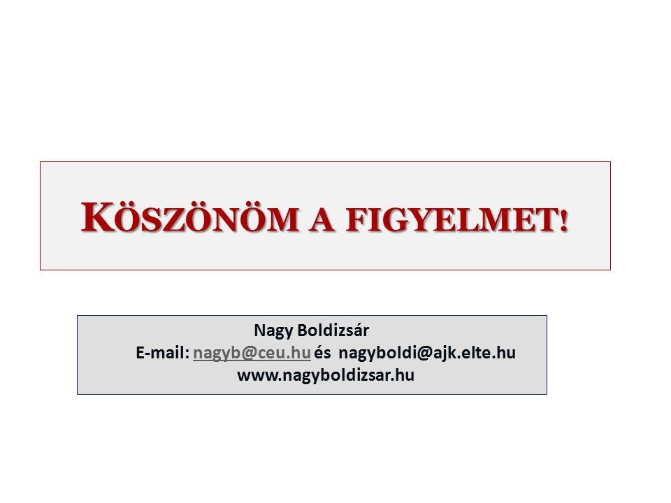 K ÖSZÖNÖM A FIGYELMET ! Nagy Boldizsár E-mail: nagyb@ceu.hu és nagyboldi@ajk.elte.hu www.nagyboldizsar.hunagyb@ceu.hu