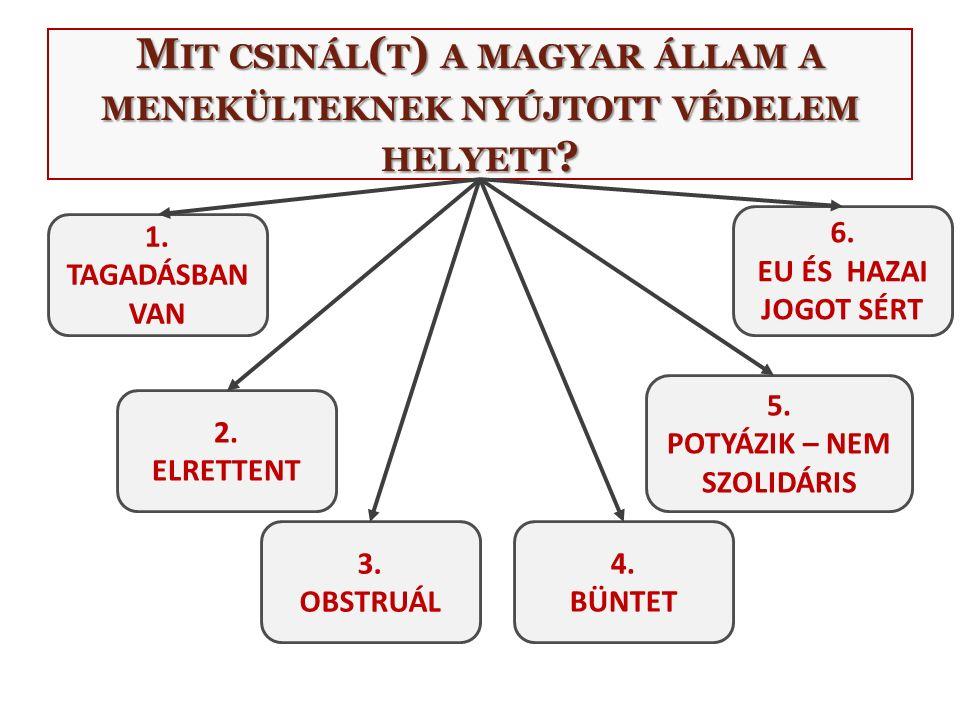 M IT CSINÁL ( T ) A MAGYAR ÁLLAM A MENEKÜLTEKNEK NYÚJTOTT VÉDELEM HELYETT ? 1. TAGADÁSBAN VAN 4. BÜNTET 2. ELRETTENT 3. OBSTRUÁL 5. POTYÁZIK – NEM SZO