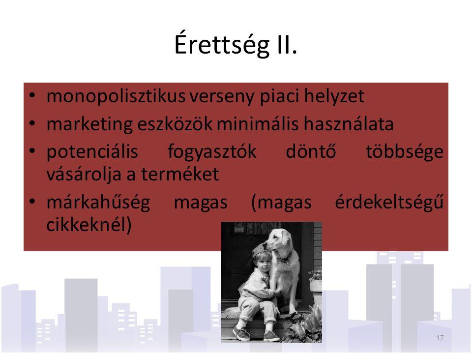 Érettség II.