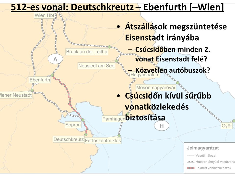 524-es vasútvonal: Sopron – Wiener Neustadt Kapacitás-növelés Villamosítás –Modernebb, nagyobb befogadóképességű szerelvények –Győr, Szombathely felől közvetlen vonatok indítása