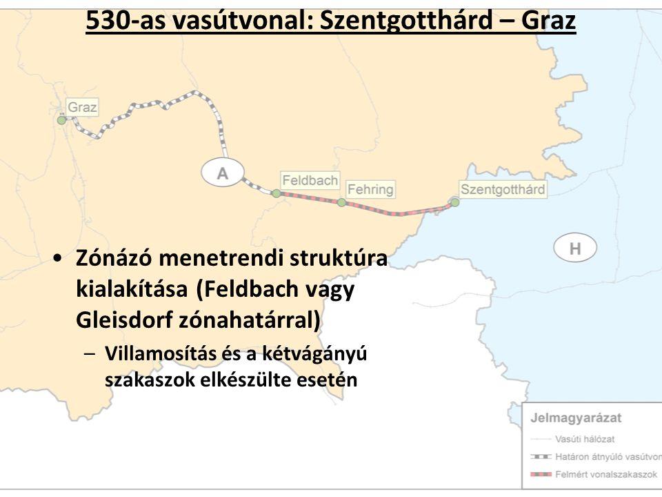 530-as vasútvonal: Szentgotthárd – Graz Zónázó menetrendi struktúra kialakítása (Feldbach vagy Gleisdorf zónahatárral) –Villamosítás és a kétvágányú szakaszok elkészülte esetén
