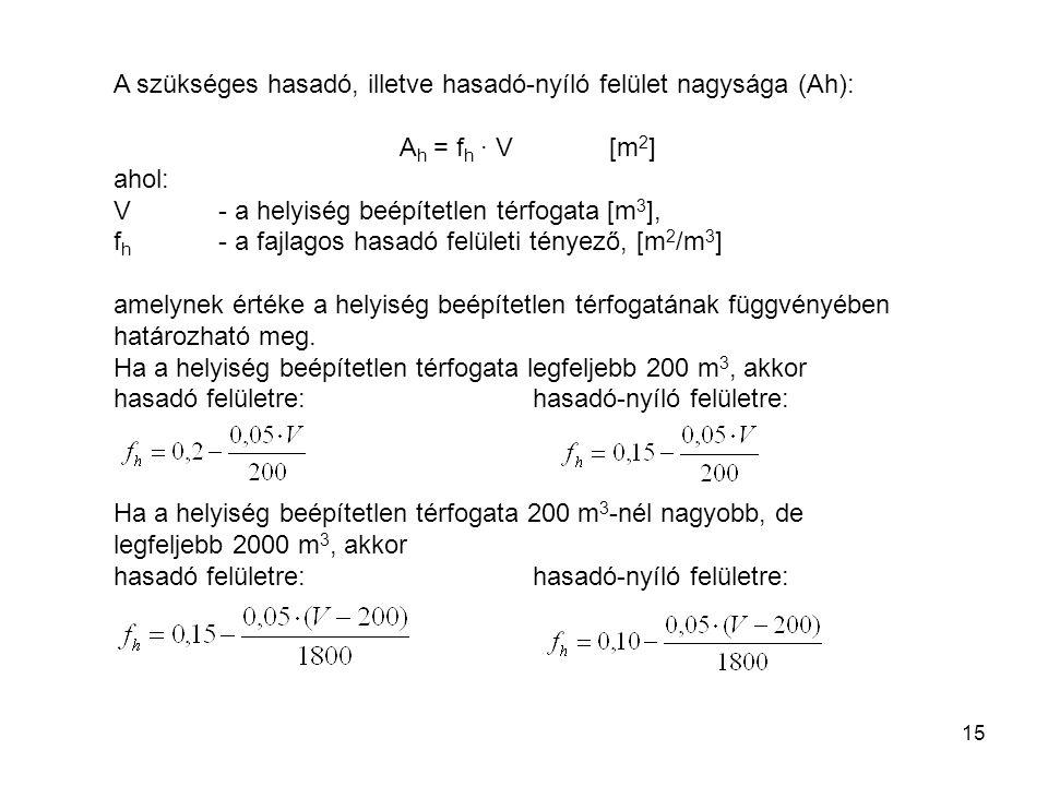 15 A szükséges hasadó, illetve hasadó-nyíló felület nagysága (Ah): A h = f h · V[m 2 ] ahol: V- a helyiség beépítetlen térfogata [m 3 ], f h - a fajlagos hasadó felületi tényező, [m 2 /m 3 ] amelynek értéke a helyiség beépítetlen térfogatának függvényében határozható meg.