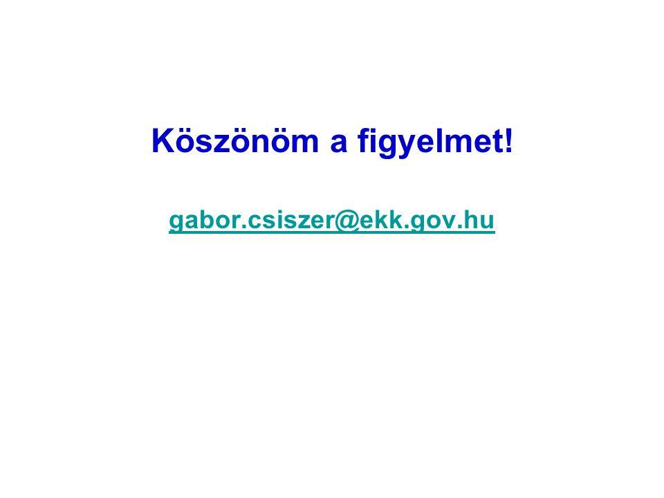 Köszönöm a figyelmet! gabor.csiszer@ekk.gov.hu