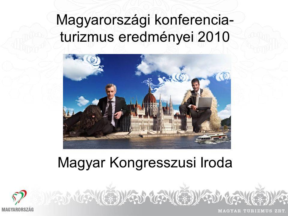 Magyarországi konferencia- turizmus eredményei 2010 Magyar Kongresszusi Iroda