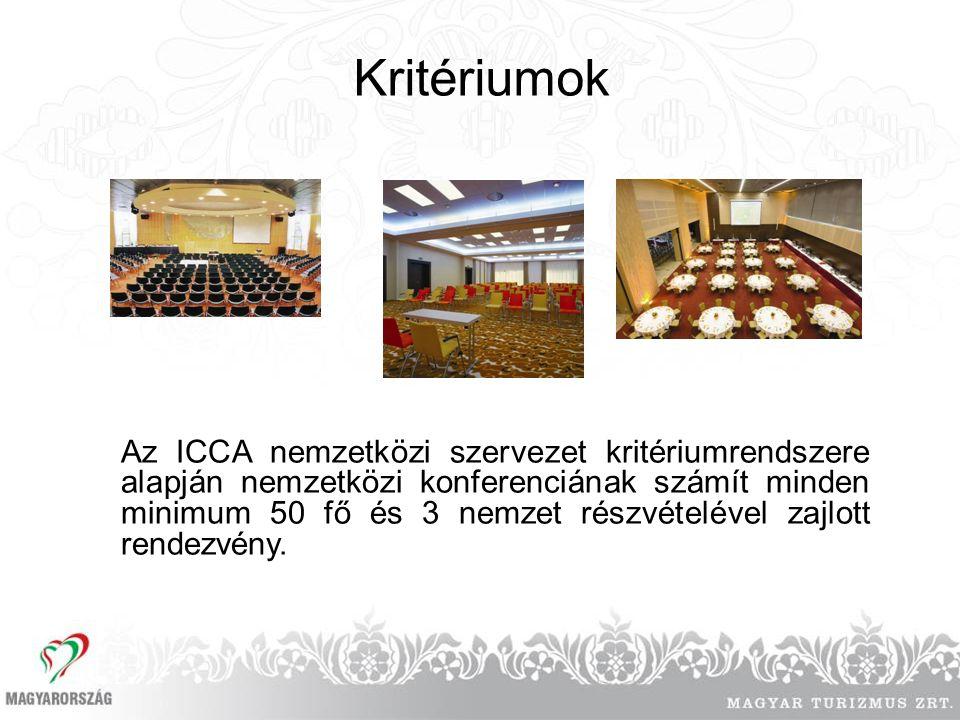 Kritériumok Az ICCA nemzetközi szervezet kritériumrendszere alapján nemzetközi konferenciának számít minden minimum 50 fő és 3 nemzet részvételével zajlott rendezvény.