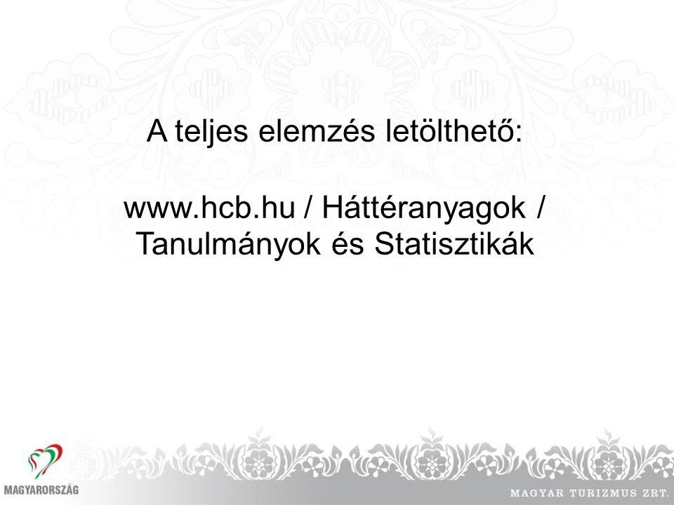 A teljes elemzés letölthető: www.hcb.hu / Háttéranyagok / Tanulmányok és Statisztikák
