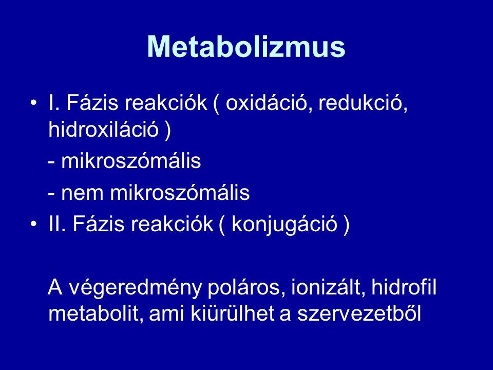 Metabolizmus I.