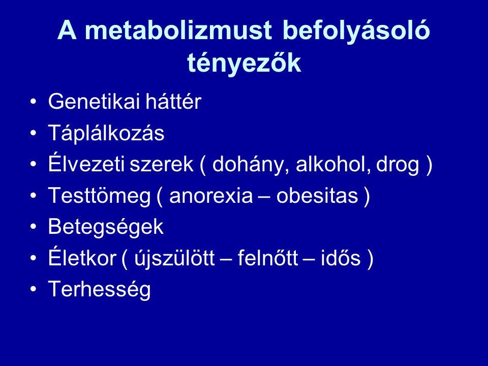 A metabolizmust befolyásoló tényezők Genetikai háttér Táplálkozás Élvezeti szerek ( dohány, alkohol, drog ) Testtömeg ( anorexia – obesitas ) Betegségek Életkor ( újszülött – felnőtt – idős ) Terhesség