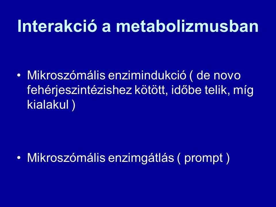 Interakció a metabolizmusban Mikroszómális enzimindukció ( de novo fehérjeszintézishez kötött, időbe telik, míg kialakul ) Mikroszómális enzimgátlás ( prompt )
