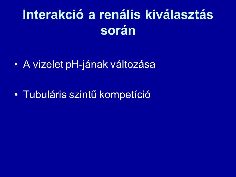 Interakció a renális kiválasztás során A vizelet pH-jának változása Tubuláris szintű kompetíció