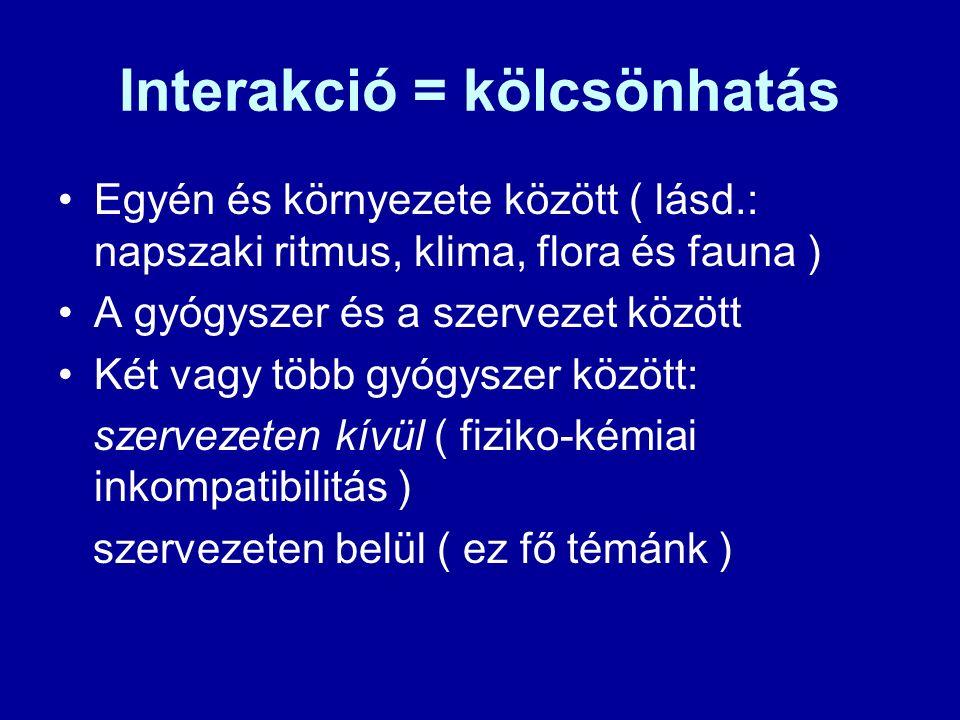 Interakció = kölcsönhatás Egyén és környezete között ( lásd.: napszaki ritmus, klima, flora és fauna ) A gyógyszer és a szervezet között Két vagy több gyógyszer között: szervezeten kívül ( fiziko-kémiai inkompatibilitás ) szervezeten belül ( ez fő témánk )