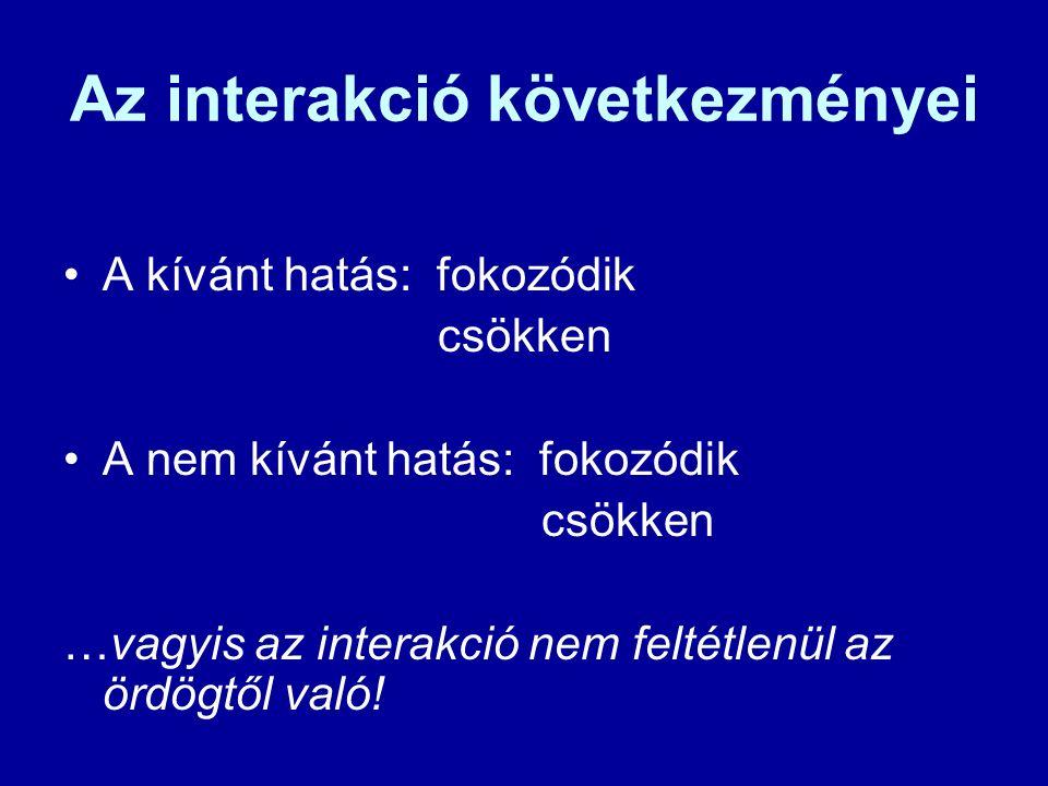 Az interakció következményei A kívánt hatás: fokozódik csökken A nem kívánt hatás: fokozódik csökken …vagyis az interakció nem feltétlenül az ördögtől való!