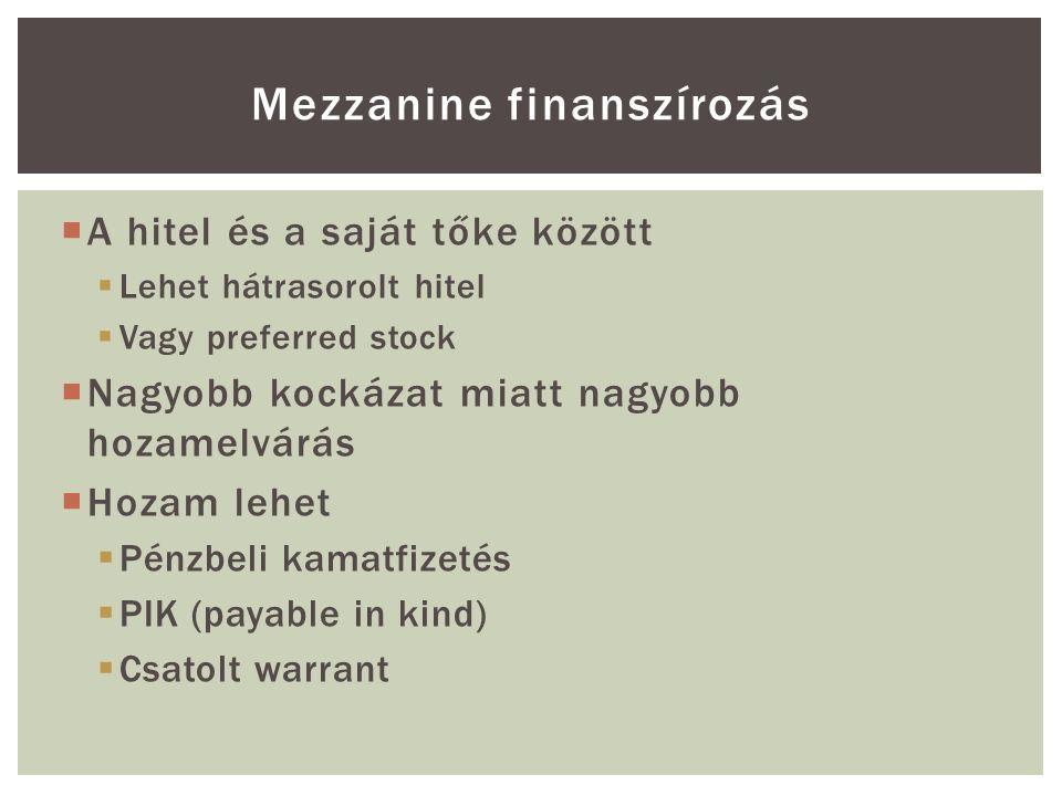  A hitel és a saját tőke között  Lehet hátrasorolt hitel  Vagy preferred stock  Nagyobb kockázat miatt nagyobb hozamelvárás  Hozam lehet  Pénzbeli kamatfizetés  PIK (payable in kind)  Csatolt warrant Mezzanine finanszírozás