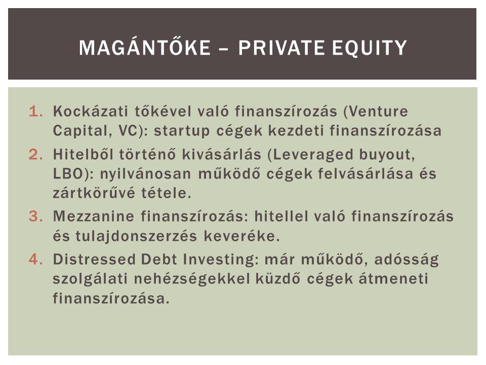  Születőben lévő cégek kezdeti finanszírozása.