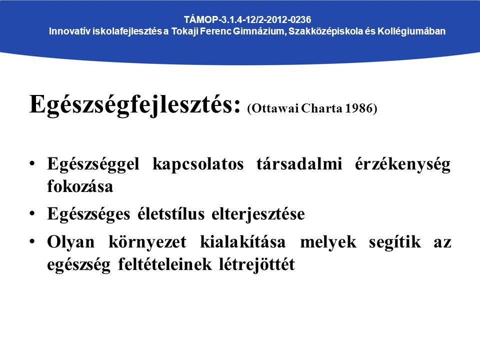 Egészségfejlesztés: (Ottawai Charta 1986) Egészséggel kapcsolatos társadalmi érzékenység fokozása Egészséges életstílus elterjesztése Olyan környezet kialakítása melyek segítik az egészség feltételeinek létrejöttét TÁMOP-3.1.4-12/2-2012-0236 Innovatív iskolafejlesztés a Tokaji Ferenc Gimnázium, Szakközépiskola és Kollégiumában