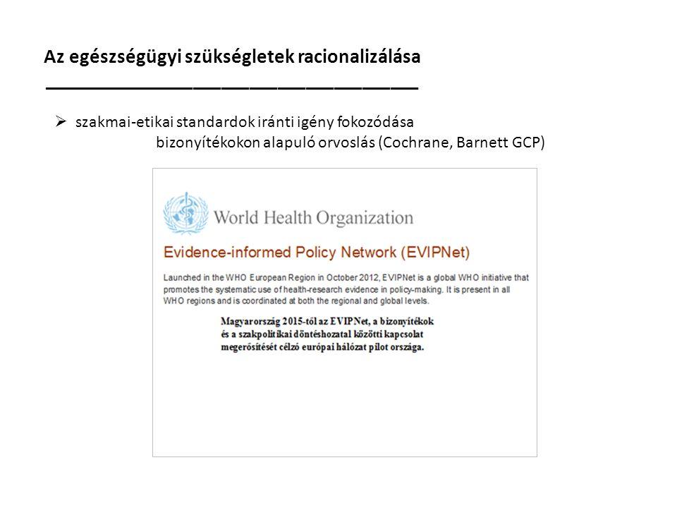 ________________________________________  szakmai-etikai standardok iránti igény fokozódása bizonyítékokon alapuló orvoslás (Cochrane, Barnett GCP)