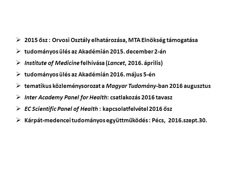  2015 ősz : Orvosi Osztály elhatározása, MTA Elnökség támogatása  tudományos ülés az Akadémián 2015. december 2-án  Institute of Medicine felhívása