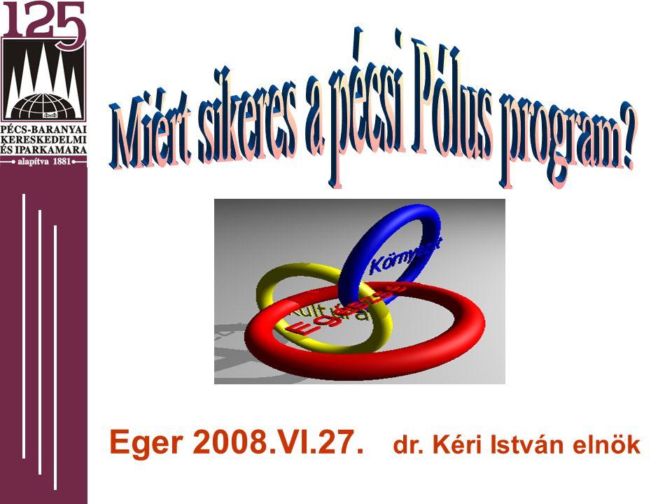 Eger 2008.VI.27. dr. Kéri István elnök