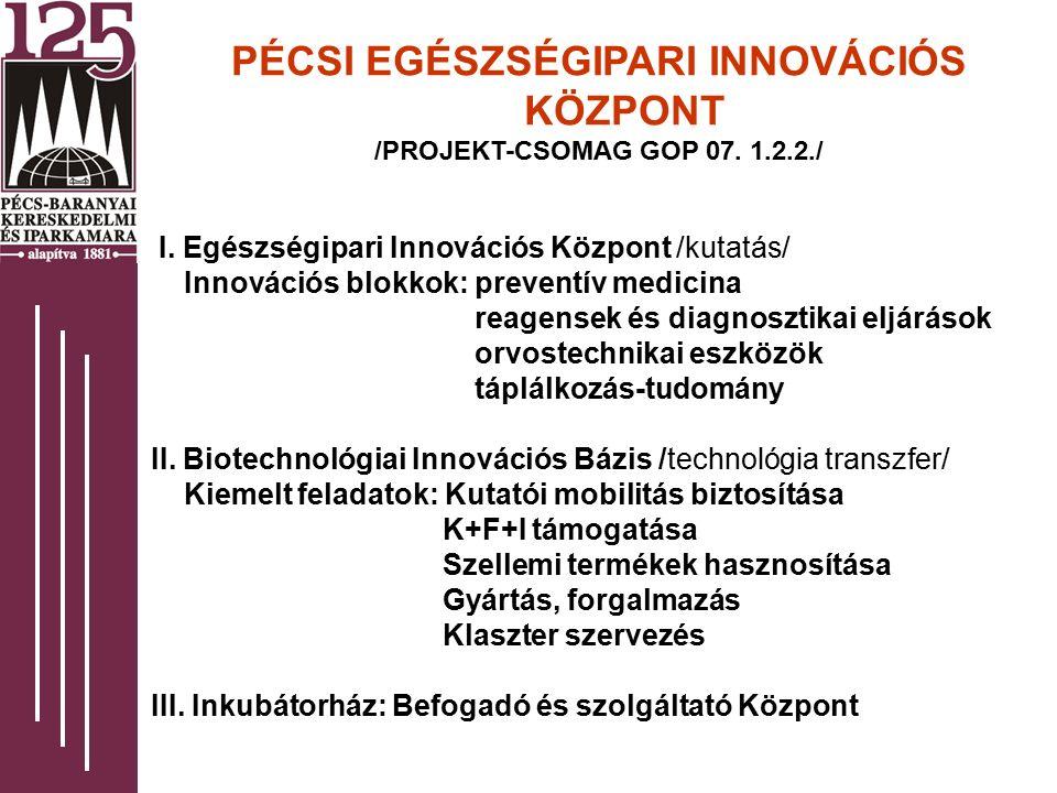 PÉCSI EGÉSZSÉGIPARI INNOVÁCIÓS KÖZPONT /PROJEKT-CSOMAG GOP 07.