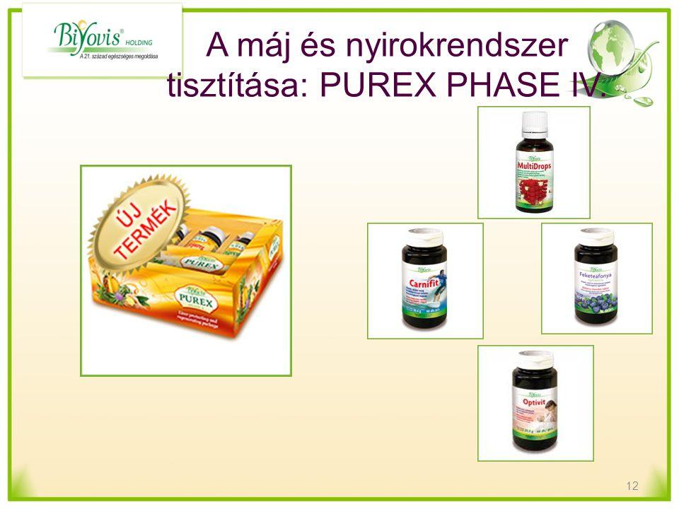 A máj és nyirokrendszer tisztítása: PUREX PHASE IV. 12